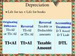 depreciation38