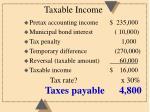 taxable income61