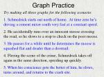 graph practice