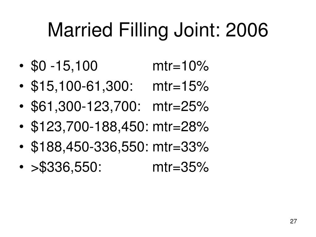 Married Filling Joint: 2006