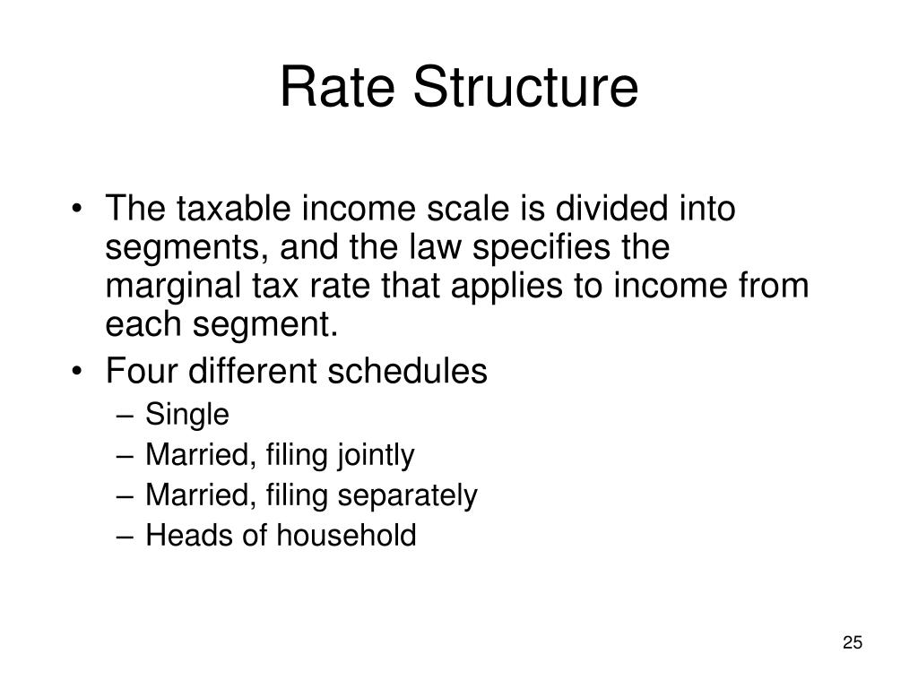 Rate Structure