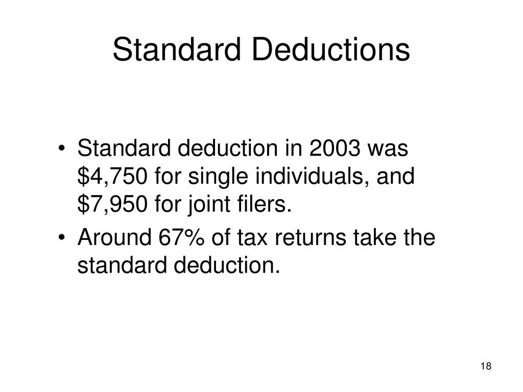 Standard Deductions