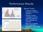 performance results19