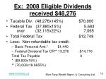 ex 2008 eligible dividends received 48 276