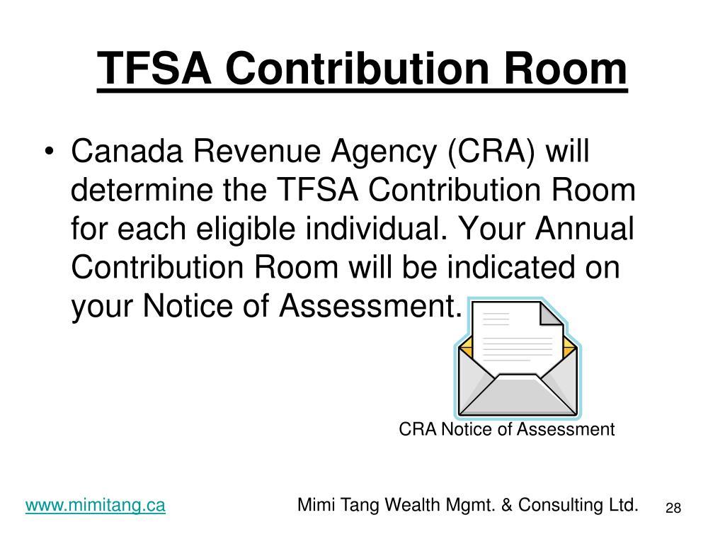 TFSA Contribution Room
