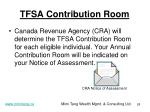 tfsa contribution room