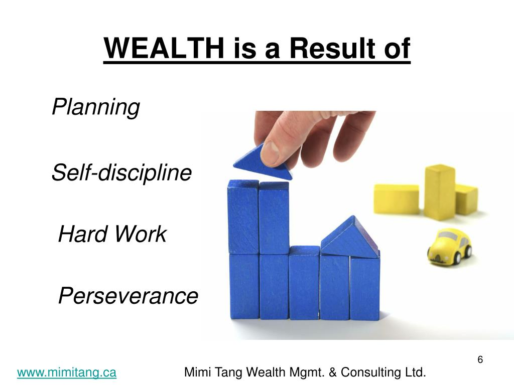 WEALTH is a Result of