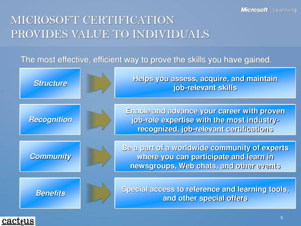 Ppt microsoft certifications your blueprint to success visar helps you assess acquire and maintain xflitez Gallery