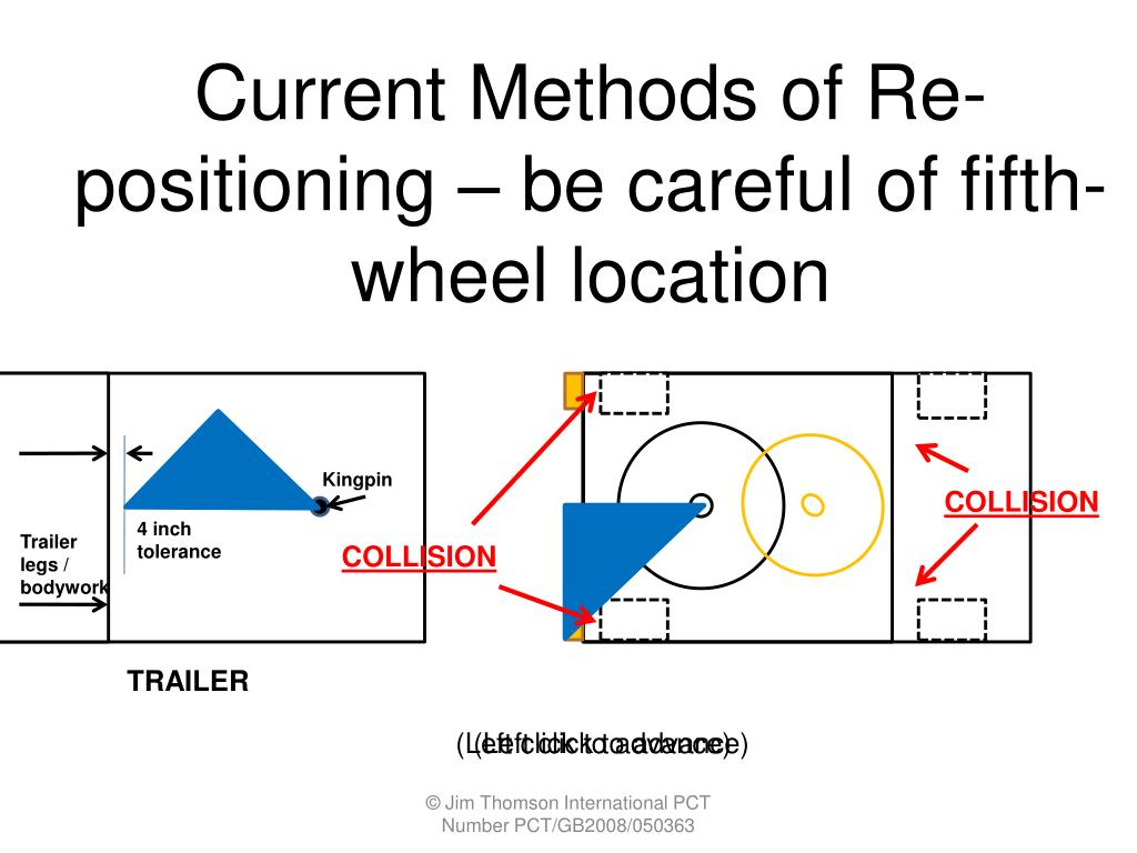 Current Methods of Re-positioning – be careful of fifth-wheel location