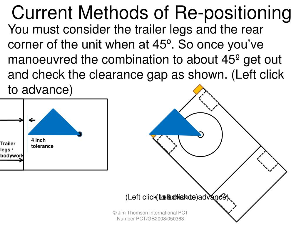 Current Methods of Re-positioning