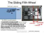 the sliding fifth wheel