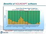 benefits of aquadapt software