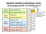 jenjang jabatan fungsional guru permen n egpan dan rb no 16 2009 pasal 12