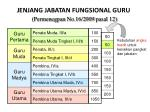 jenjang jabatan fungsional guru permenegpan no 16 2009 pasal 12
