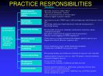 practice responsibilities