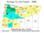 average tax by county 2000