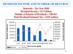 dividend income and number of returns