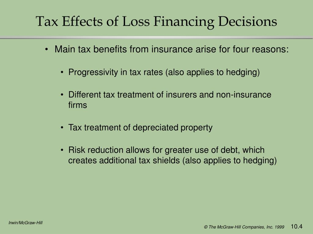 Tax Effects of Loss Financing Decisions