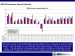 nafta economic growth outlook