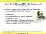 three general levels of math skill development kroesbergen van luit 2003