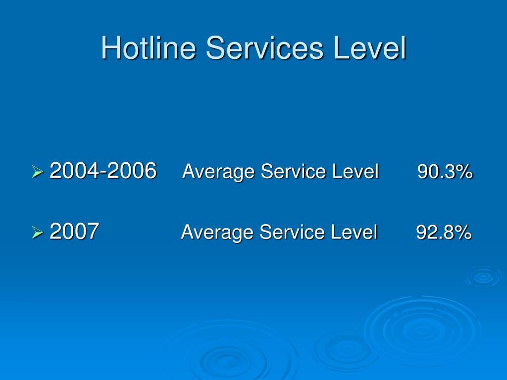 Hotline Services Level