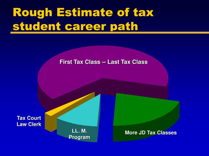 Rough estimate of tax student career path