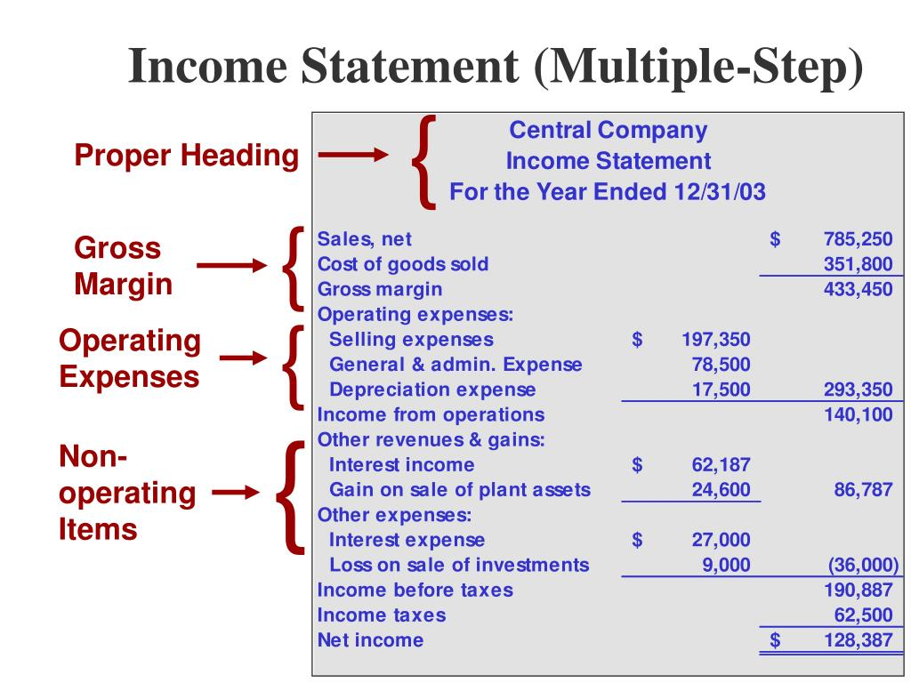 chapter 4 income statement Chapter 2 accounting review: income statements and balance sheets 21 chapter overview 22 the income statement 23 the balance sheet 24 the importance of.