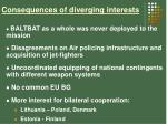 consequences of diverging interests