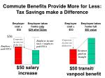 commute benefits provide more for less tax savings make a difference