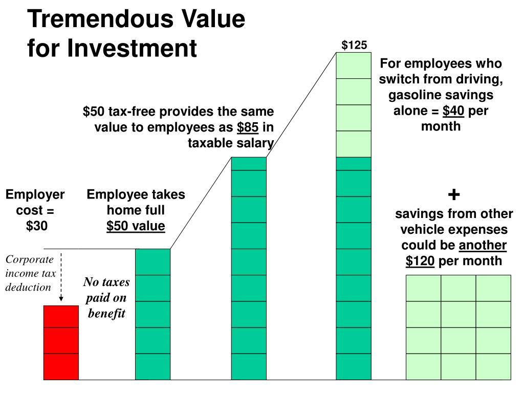 Tremendous Value