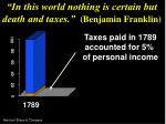 in this world nothing is certain but death and taxes benjamin franklin