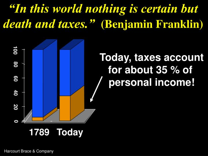 In this world nothing is certain but death and taxes benjamin franklin3