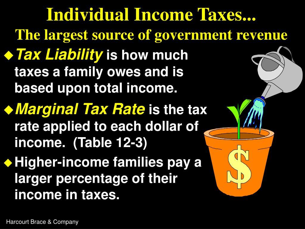 Individual Income Taxes...