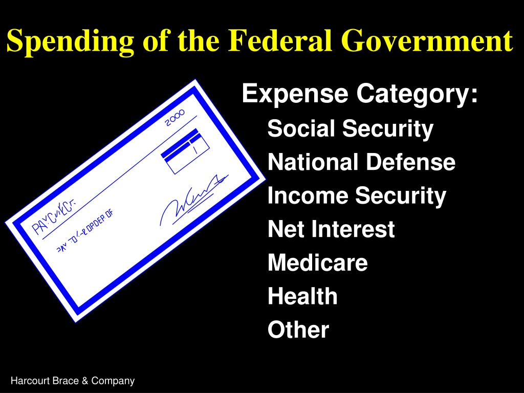 Spending of the Federal Government