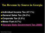 tax revenue by source in georgia
