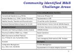 community identified m s challenge areas