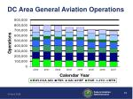 dc area general aviation operations