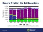 general aviation biz jet operations
