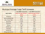 municipal average age tariff increases