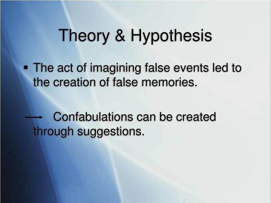 Theory & Hypothesis