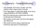 our overture tools for efficiency