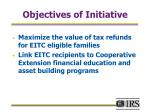 objectives of initiative4