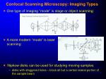 confocal scanning microscopy imaging types