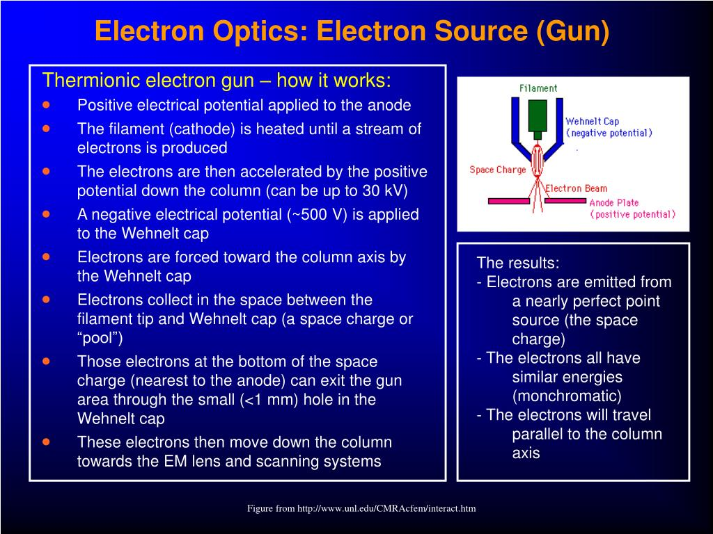 Electron Optics: Electron Source (Gun)