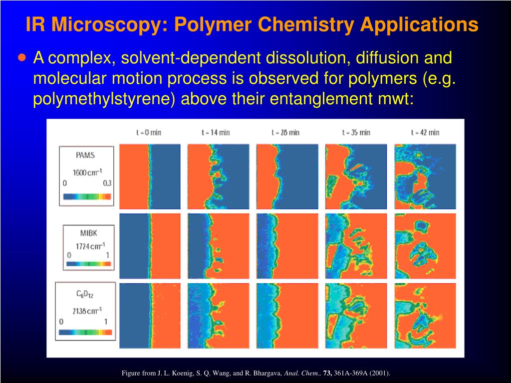 IR Microscopy: Polymer Chemistry Applications