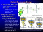 optical microscope design