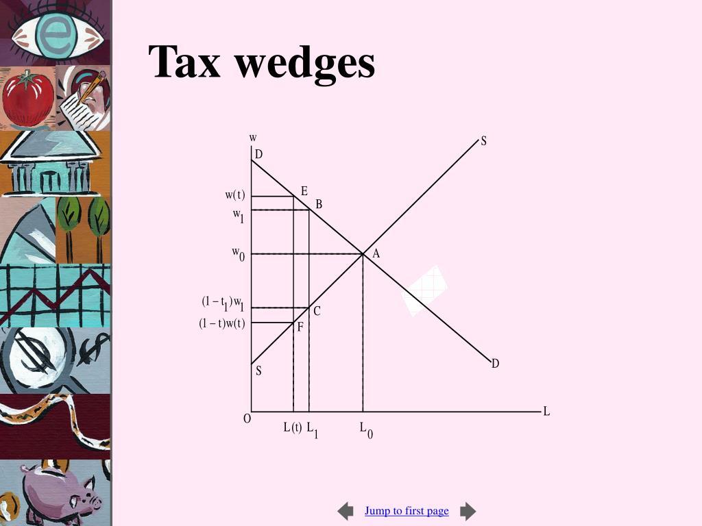 Tax wedges
