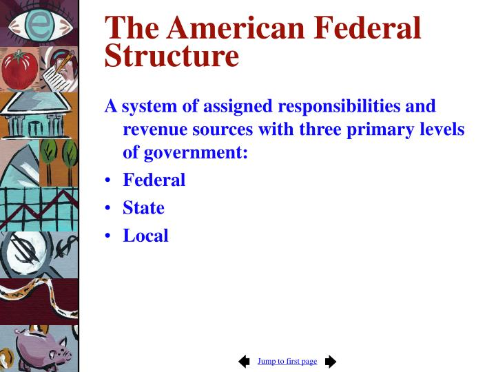 The american federal structure3