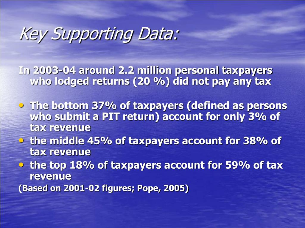 Key Supporting Data: