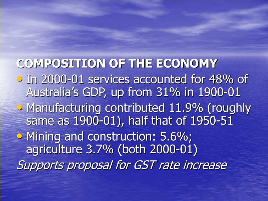 COMPOSITION OF THE ECONOMY